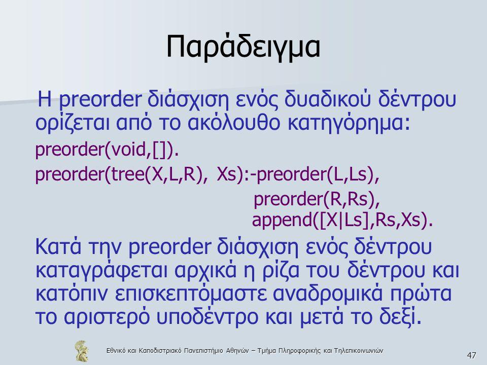 Παράδειγμα Η preorder διάσχιση ενός δυαδικού δέντρου ορίζεται από το ακόλουθο κατηγόρημα: preorder(void,[]).